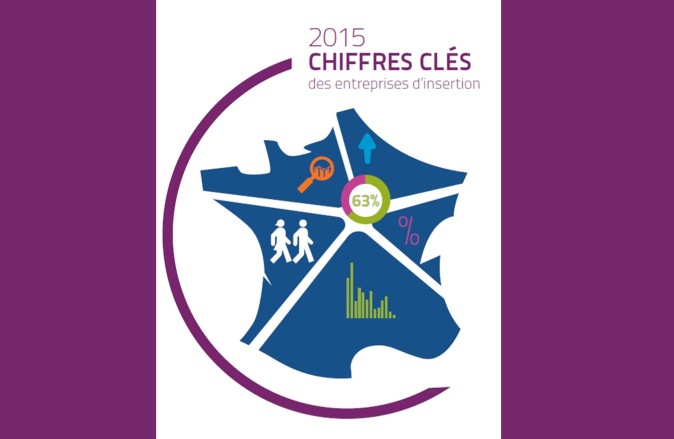 Couv Chiffres clés 2015